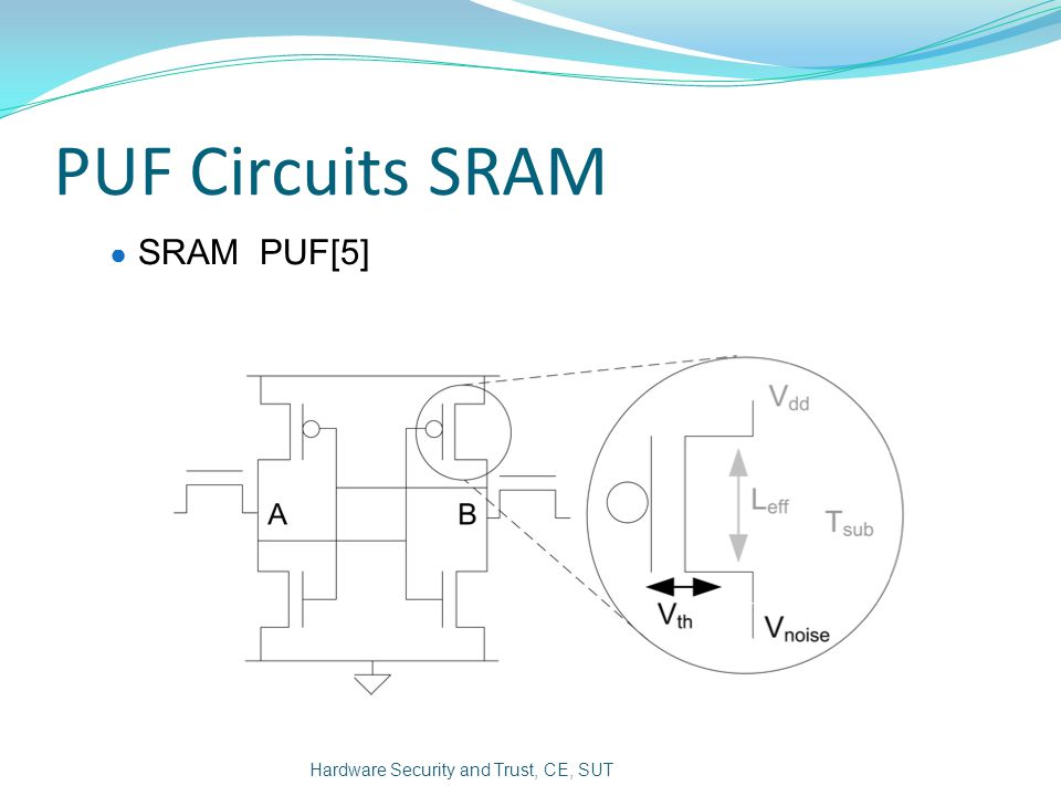 PUF Circuits SRAM SRAM PUF[5] Hardware Security and Trust, CE, SUT